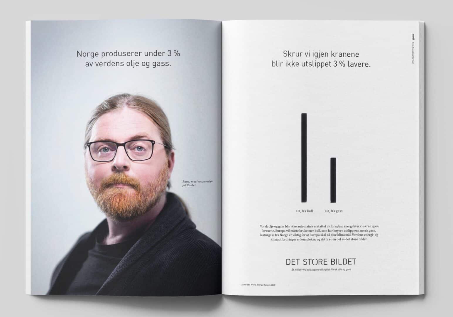 Magasinoppslag med annonse for kampanjen Det Store Bildet